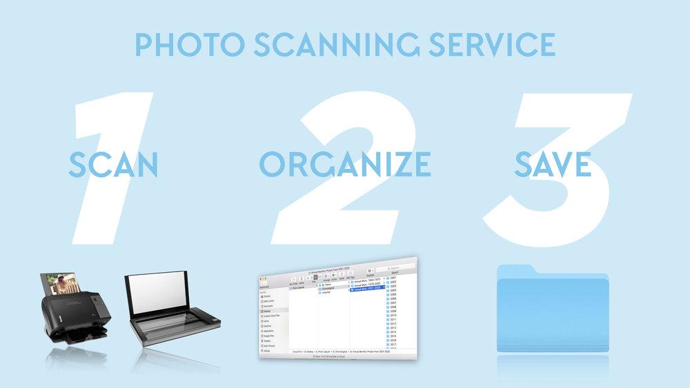 2018-12-05 SP Service Images.002.jpeg