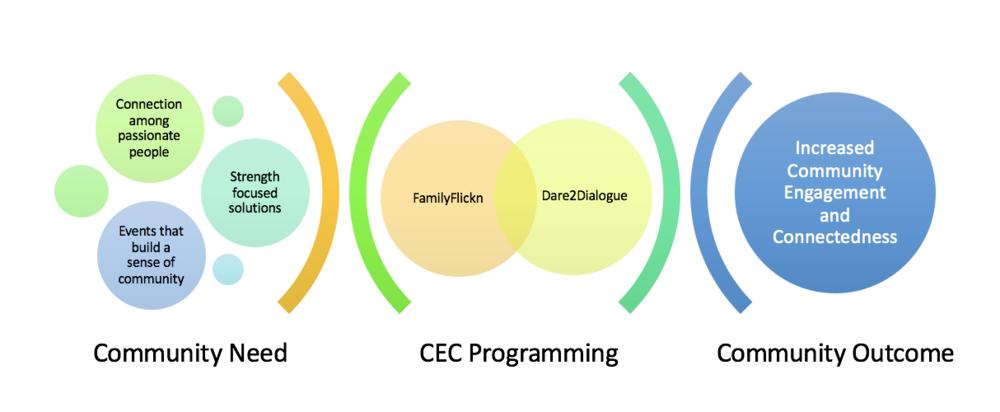 CEC Framework v2 2018-06-19 00.59.00.png