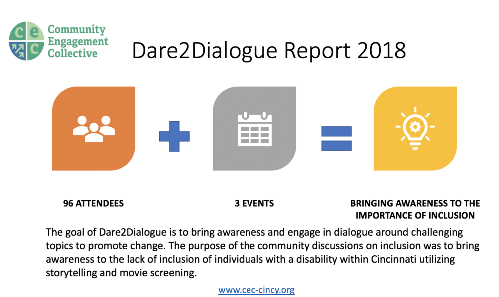 Dare2DialogueReport 2018.png
