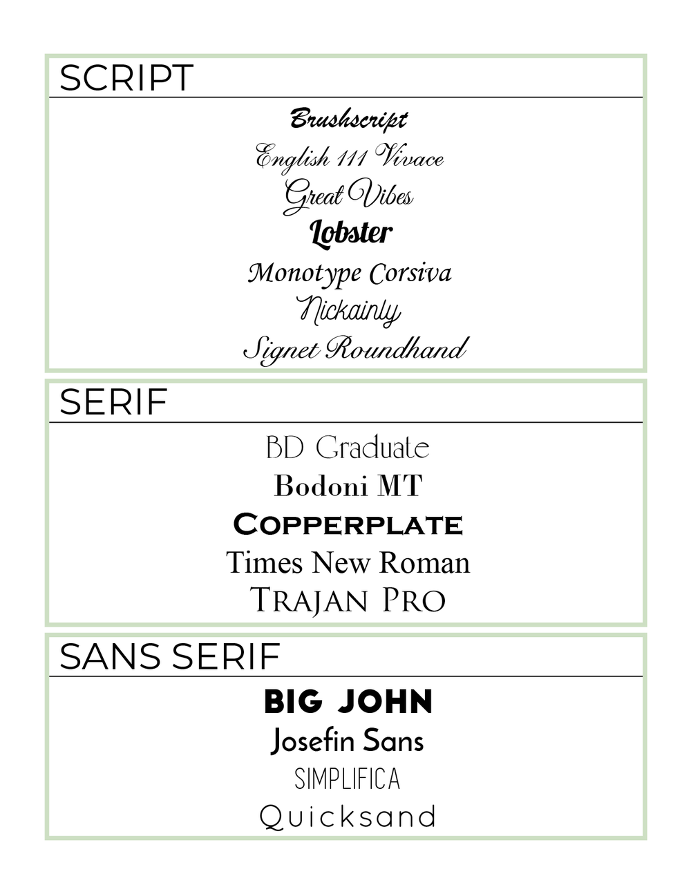 Stock Font List Typesetting.png