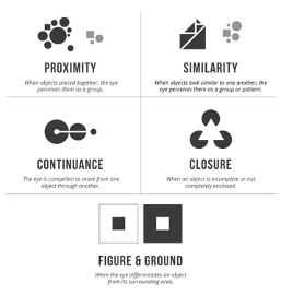 Source: http://cdn.verticalmeasures.com/wp-content/uploads/2015/07/gestalt-theory-why-design-is-important-for-content-marketing1.jpg