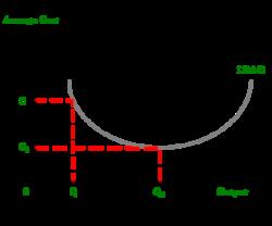 ScaleModel.png