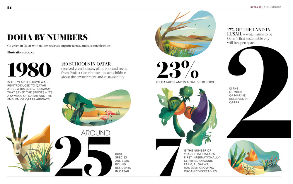 """Doha by Numbers"" - Eco Issue"" (Client: Oryx Magazine)"