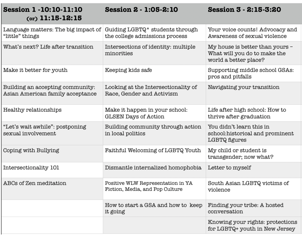 GSA Forum Workshop sessions.png