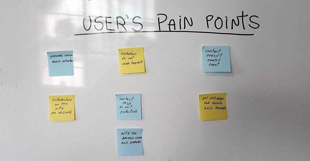 Example of a whiteboarding session to understand pain points (Credit:  Ash Patel )