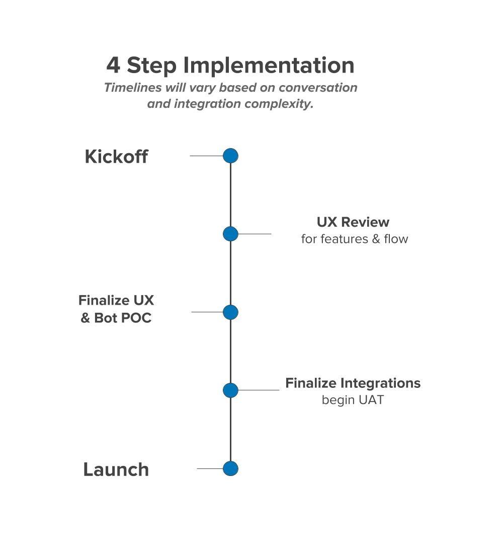 Klug+4+Step.jpg