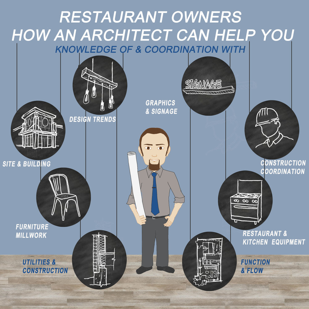 restaurant infographic 12 (1).jpg