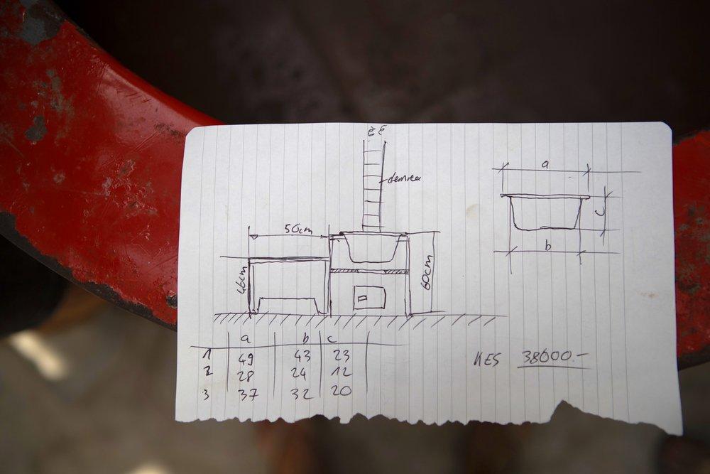 Voilà…der Plan, wie die Kochstation schlussendlich aussehen soll.
