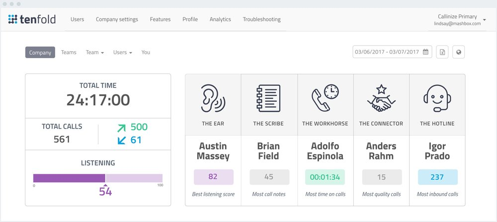 Tenfold - Tenfold had an outdated and confusing platform for keeping track of sales calls, that desperately needed some updating. I utlilized the existing structure of the platform, rethinking how it was organized for specific users, and adding in new innovative features and metrics.