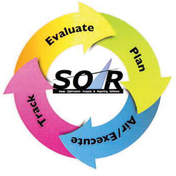 SOAR - Evaluate, Plan, Air/Execute, Track