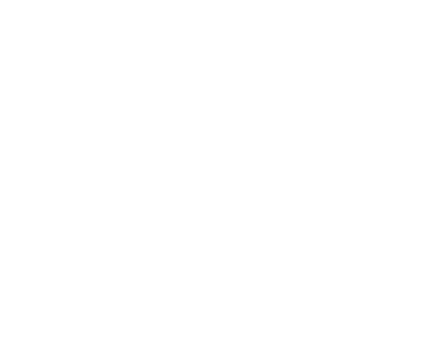SRI Resources