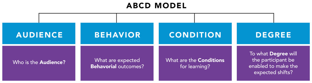 nytag graphic ABCD model-2.jpg