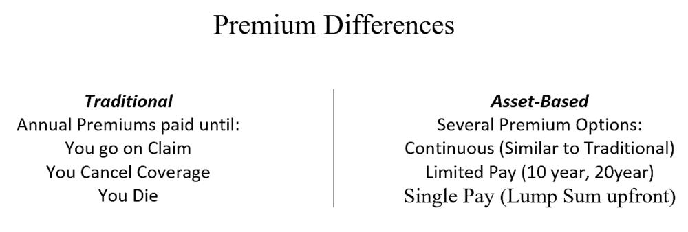 Premium Differnces.png