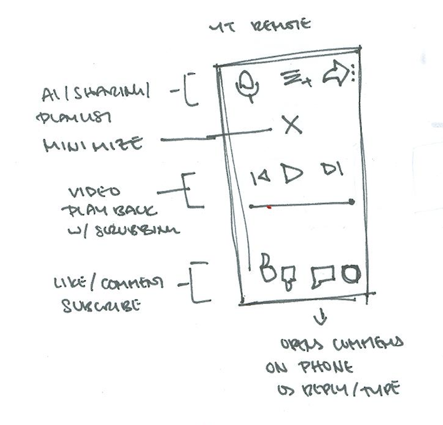 Initial sketches youtube remote.png