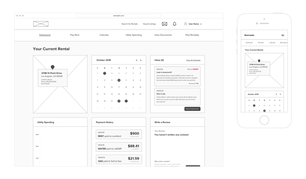 Dashboard Responsive Wireframes.png