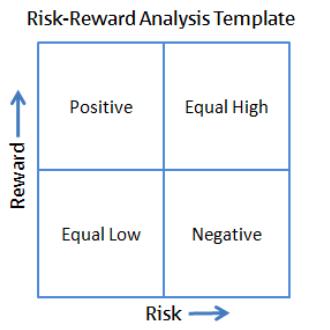 Risk-Reward+Analysis.png