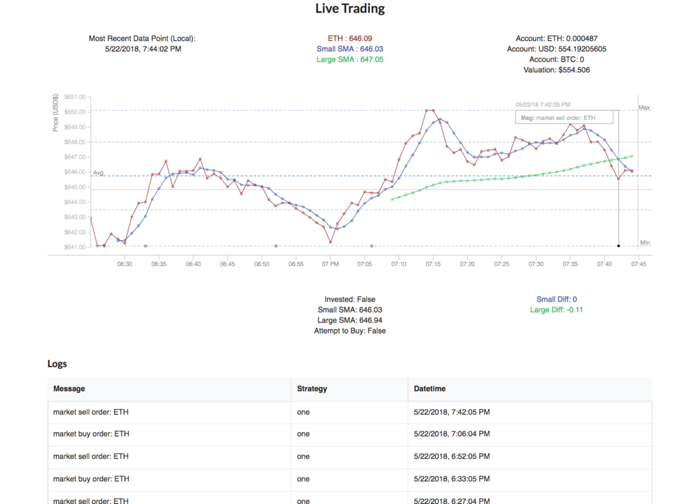 trading viz copy 2.png