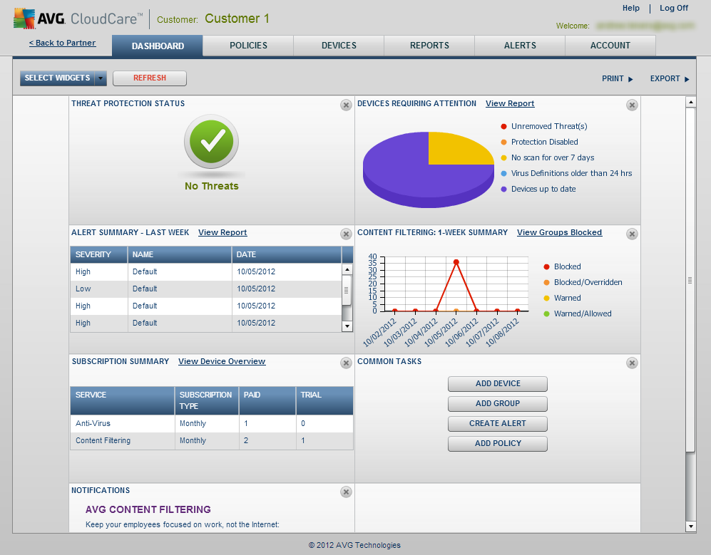 avg-cloudcare-customer-dashboard_0.png