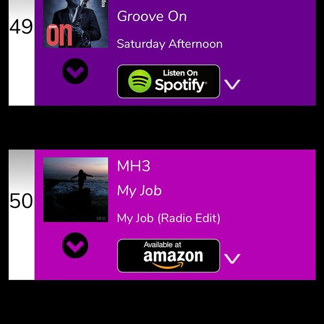 "Just want to say TYSM! To everyone that help ""My Job"" hit the charts. Out of hundreds of songs and millions of #global listeners WE just entered the top #50 last week and moving! Love and blessings to you all and @smoothjazzglobal @b4entm for making it possible. The impact of this accomplishment is overwhelming for me and I'm just feel so blessed I don't even have anymore words to add ❤️💯 #sundayvibes #worldwide #music #indiemusic #husbandandwife #relationshipgoals #smoothjazz #randbmusic #love #lovequotes"