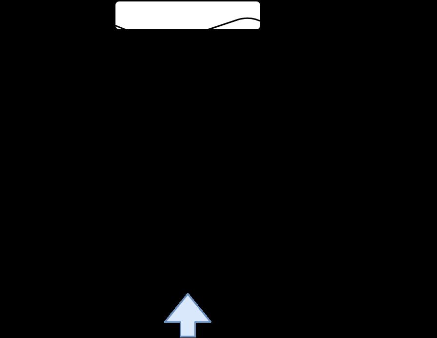 Wave-Powered Upweller