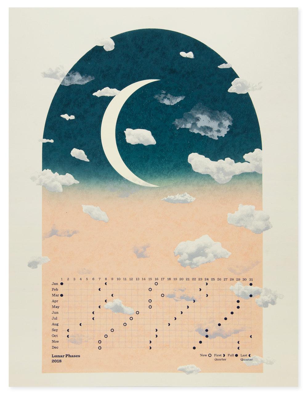 Lunar Phases 2018