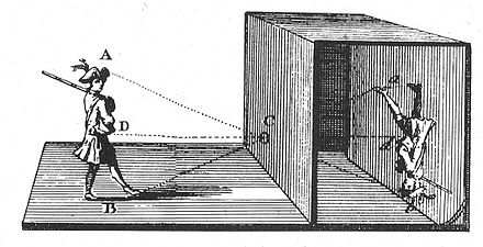 early illustration of a camera obscura