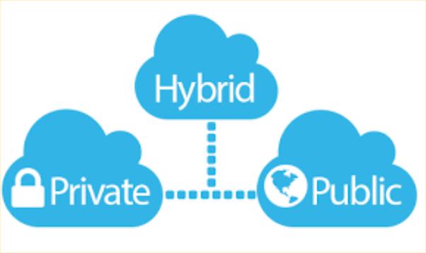 Hybrid Cloud -