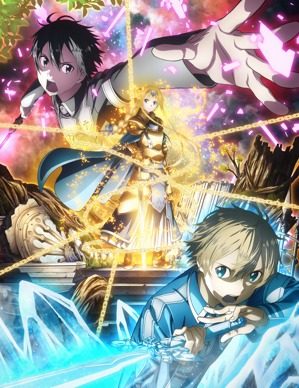 SAO Alicization.png