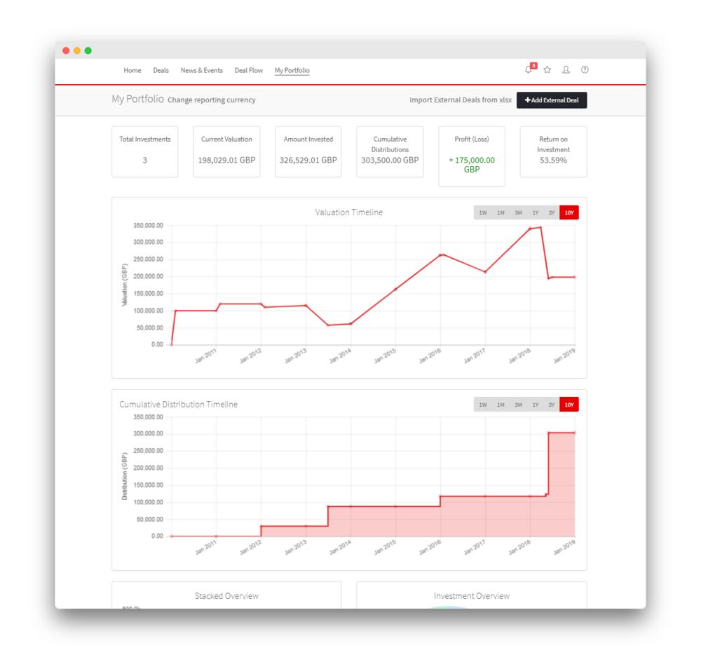 Portfolio Monitoring - Metrics for Clients
