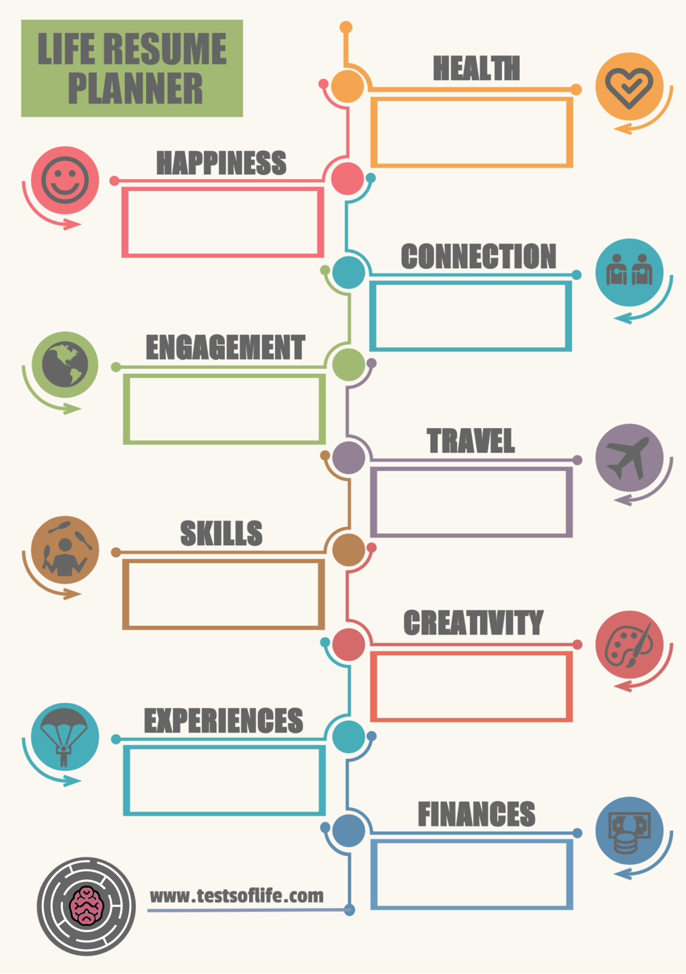 Build Resume | Build Your Life Resume Planner Infographic Tests Of Life