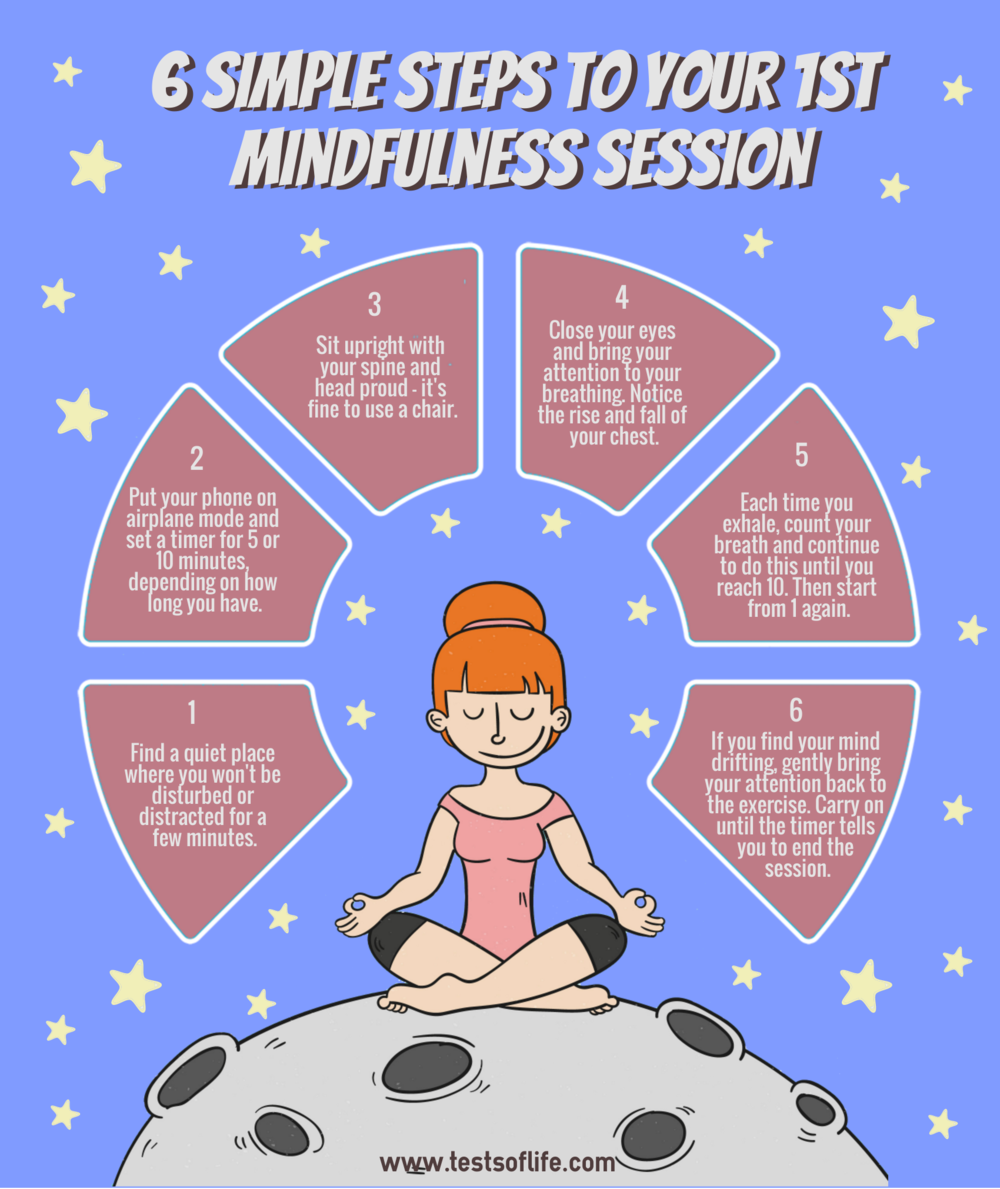 mindfulness in 6 easy steps.png