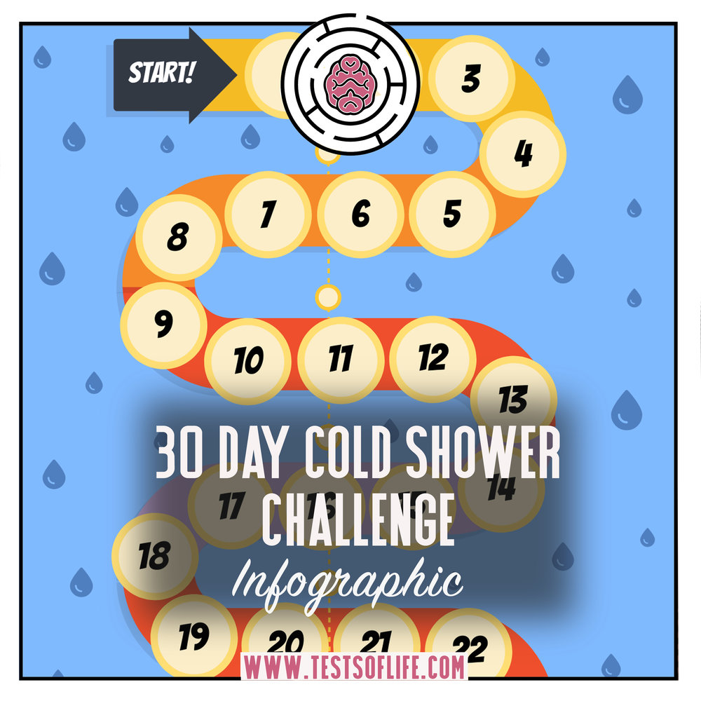 TOL Instagram 30 day cold shower challenge.jpg