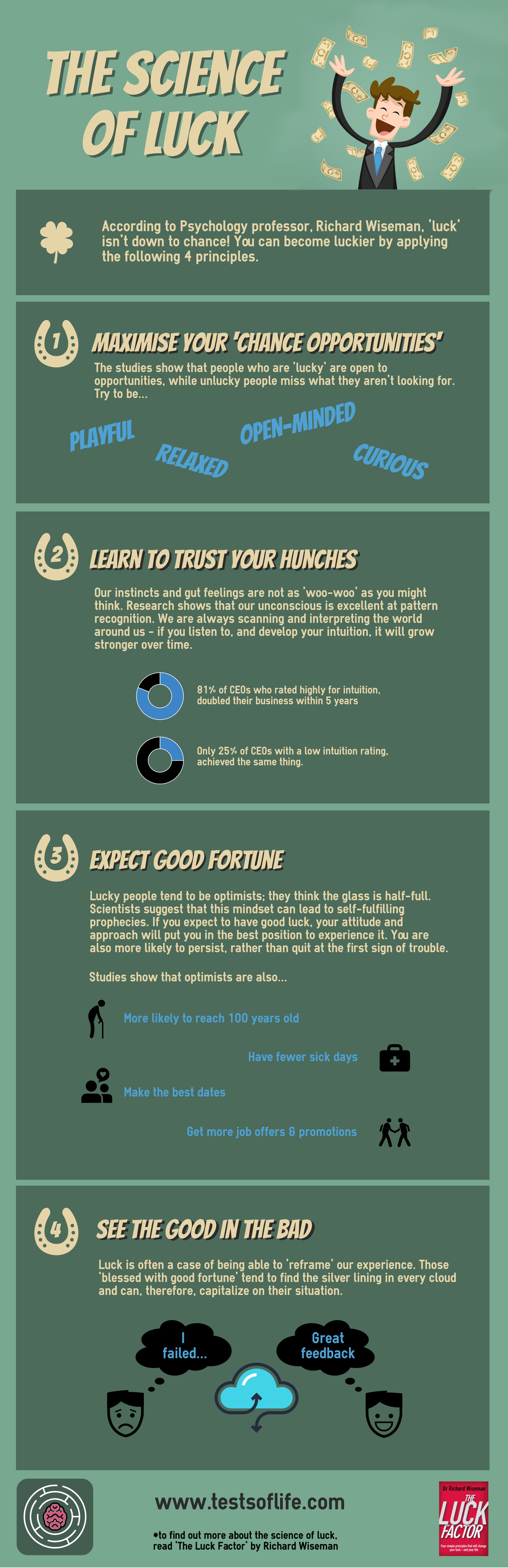 science of luck infographic.png