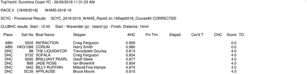 SCYC_2018-2019_WAMS_Race2 on 19Sept2018_Course#5 CORRECTED.jpg