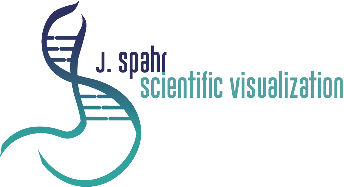 J. Spahr Scientific Visualization