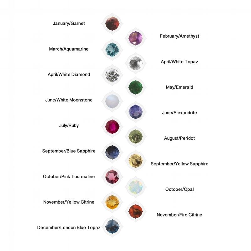 Gemstone-Chart_grey.jpg