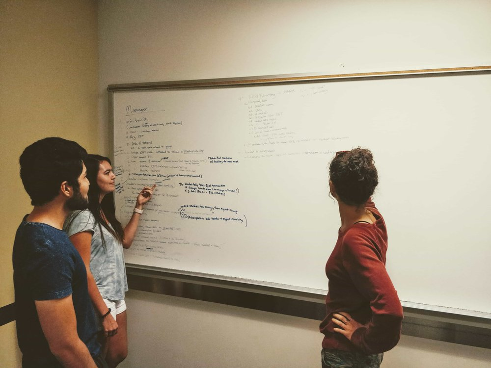 The team synthesizing data collected for task analysis