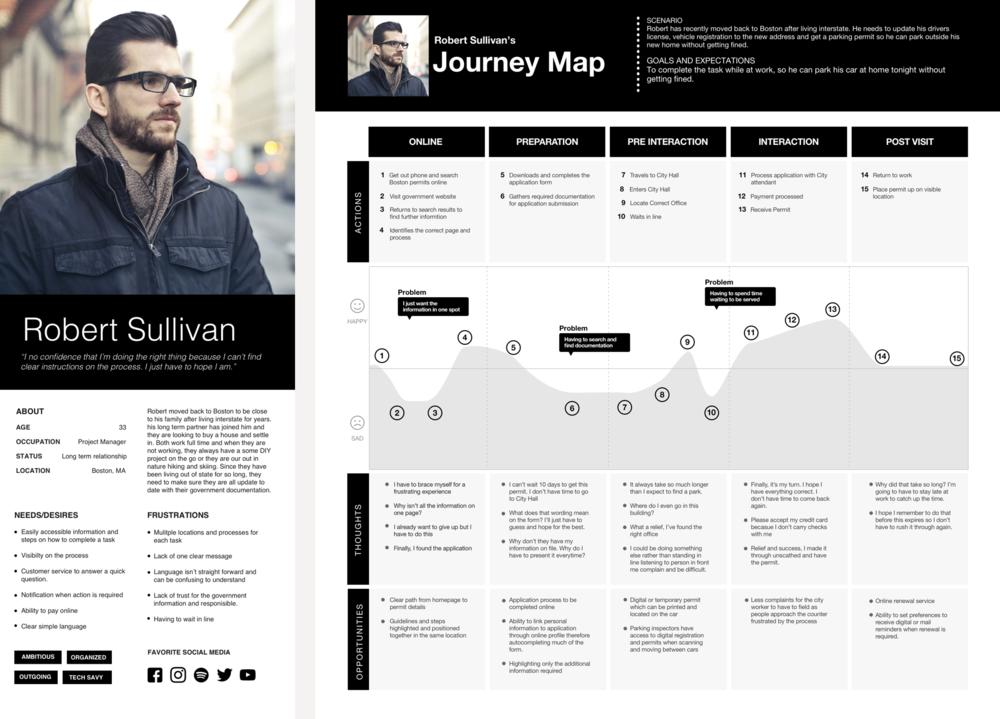 persona+journeymap-2.png