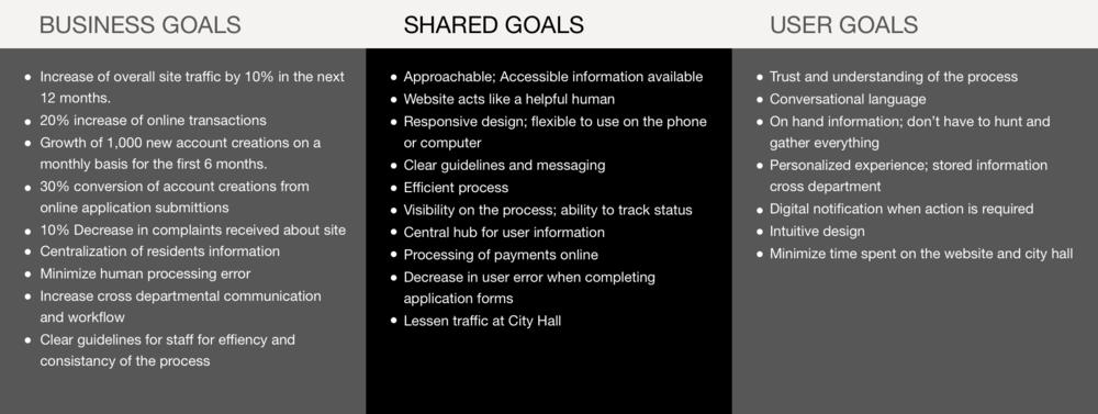 Business Goals001.png