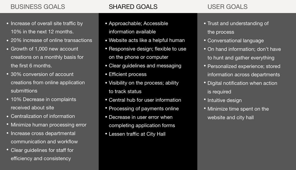 business-goals-v2.jpg