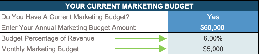 XS-BudgetTool1-CurrentBudget.png