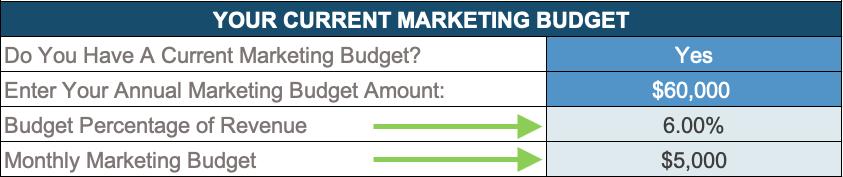 XS-BudgetTool1-CurrentBudget.png