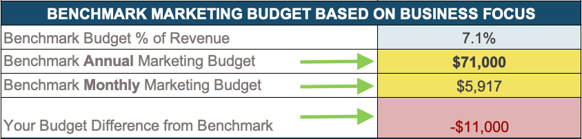 XS-BudgetTool1-BizFocusBenchmark.png
