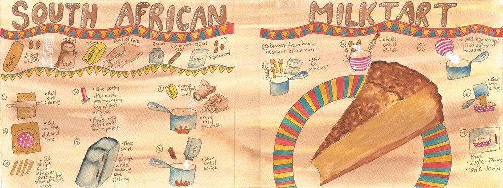 SA Milk Tart.jpg