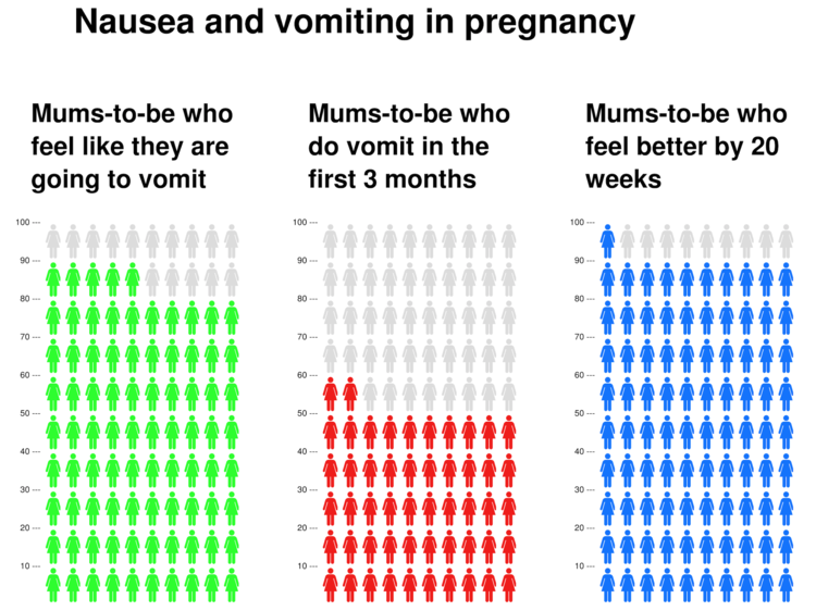Statistics source: National Antenatal Guidelines page 275