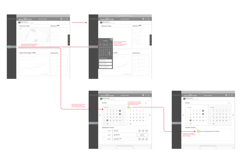 User flow_Calendar.png