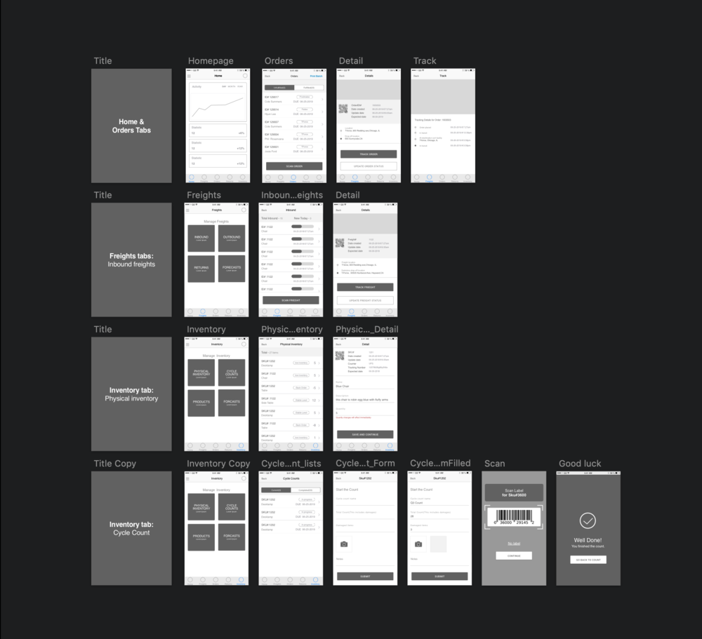 Preliminary Low- fidelity wireframes