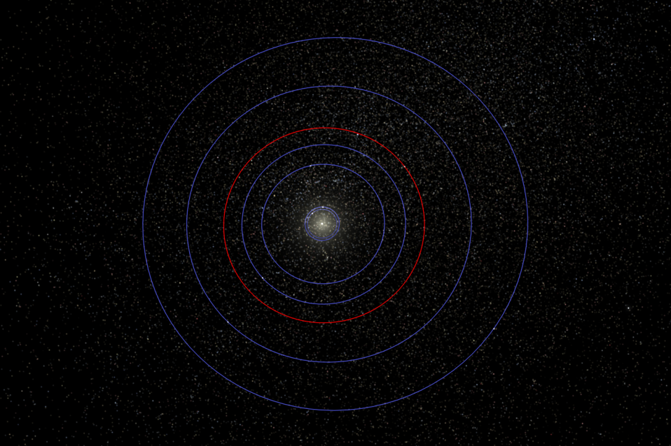 An orbital representation of the KOI-351 system.