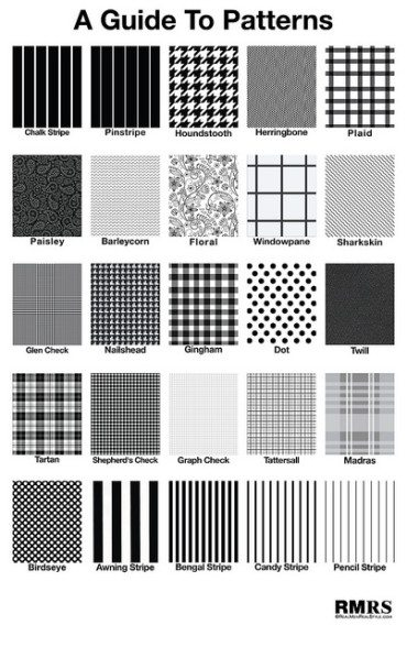 Common Suit Patterns -  by RMRS