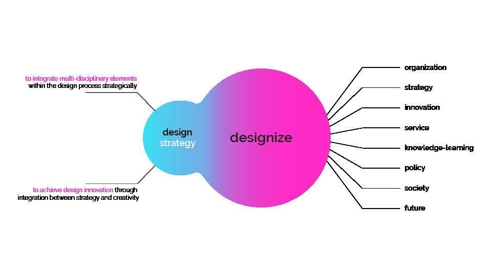 designize research area-01.png